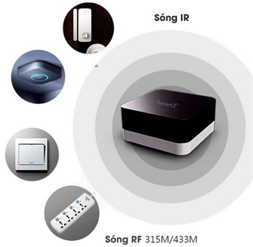 bộ mở rộng tín hiệu RF và IR